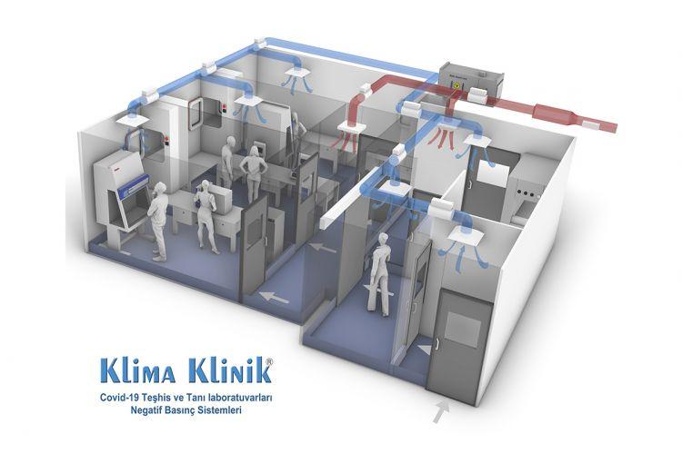 Covid-19 Teşhis&Tanı Laboratuvarları Ankara İklimlendirme Havalandırma  Validasyon